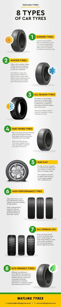 Different Types of Tyres Car Care Tips, Tyre Fitting, Winter Tyres, Performance Tyres, All Season Tyres, Nissan Qashqai, Infographics, Garage, Industrial
