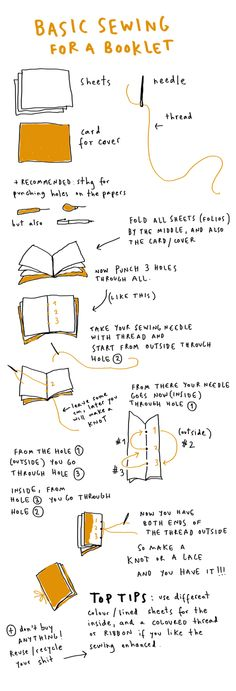 bookbinding instructions BASIC SEWING (note: edit out sh*t on handout)