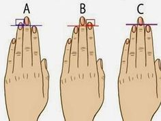 This Is What It Means When Your Ring Finger Is Longer Than Your Index Finger. Click the pic to find out what it means! Index Finger Rings, Ring Finger, Finger Length Meaning, How To Know, How To Find Out, Daily Health Tips, Just For Fun, Decir No, Fun Facts