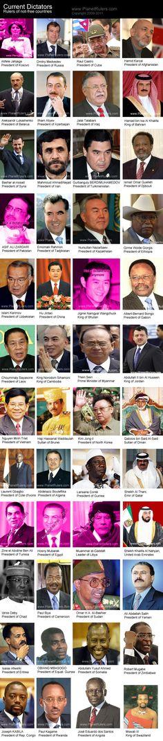 dictators of the world World Leaders, Revolutionaries, History, Amazing, People, Historia, People Illustration, Folk