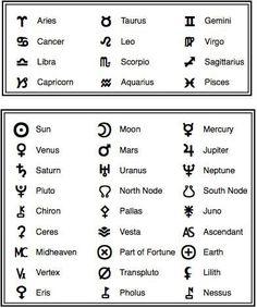 Astronomical Tattoo Symbols