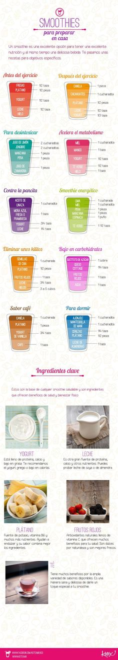 Los smoothies son una manera de tomar fruta y verdura sin darse cuenta. ¡Además están muy ricos :) Pinterest ;) | https://pinterest.com/cocinadosiemp
