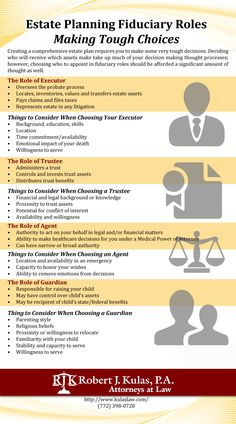 estate planning fiduciary roles