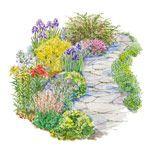 Along a Path Garden Plan
