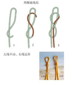 索线结 - mifor - 兰亭结艺 Paracord Knots, Rope Knots, Macrame Knots, Micro Macrame, Jewelry Knots, Bracelet Knots, Survival Knots, Knots Landing, Types Of Knots