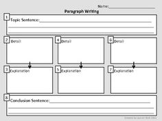 Paragraph Writing Graphic Organizer {8 Sentences}