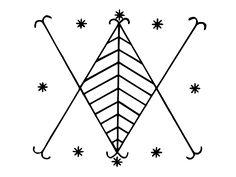 Veve di Ayizan (anche Grande Ai-Zan, Aizan o Ayizan Velekete), che è il loa del mercato e del commercio. Lei è una racine, o radice Loa, associato ai riti di iniziazione Vodun (chiamato Kanzo). Così come il marito Loco è il houngan archetipo (sacerdote), Ayizan è considerato come il primo, o archetipo Mambo (sacerdotessa), e come tale è anche associato con la conoscenza sacerdotale e misteri, in particolare quelli di iniziazione, e il mondo naturale.