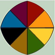 Test Your Psychic Powers: Test your powers with the ESP color wheel.