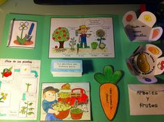 PEQUEÑOS TORRESANOS. Lapbook de las plantas. Primero de Primaria Science For Kids, Science Activities, Science And Nature, Projects For Kids, Crafts For Kids, Plant Science, Spanish Classroom, My Themes, Interactive Notebooks