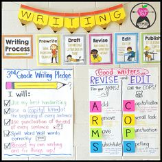 Make the walls of your classroom work for you and your students! Ideas for planning a Writing Wall that will truly support your little writers.