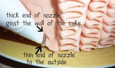 Jamosie Sweet: Tutorial: I heart ruffle cakes.