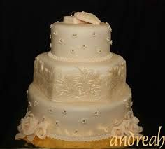 Výsledok vyhľadávania obrázkov pre dopyt najkrajsie torty