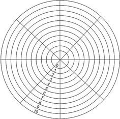Setting Circles 3: iPhone + 360° Protractor = Likely