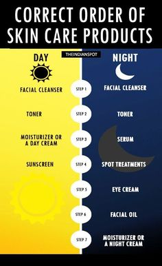 ORDER OF SKIN CARE ROUTINE.... ** See even more by clicking the picture
