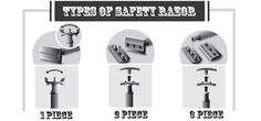 Types of safety razor