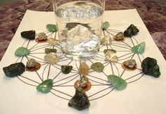 """Gem Elixir by Crystalline Grid: This method uses the vortex and energy field created by a crystalline grid to infuse the liquid with the energies of the stones in the grid. A small glass with water (a quartz center stone that is okay to be in water can be used in the glass), or bottle blank, is placed at the """"center stone"""" position, the grid activated, and the fluid allowed to charge, ideally, for a 24 hour period."""