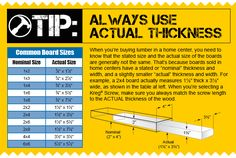 TIP: Always Use Actual Thickness When Selecting a Kreg® Screw