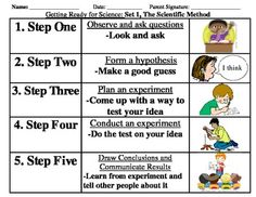 Worksheet Scientific Method Worksheet Pdf the scientific method collect pinterest buscar con google