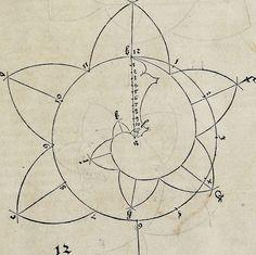 AlbrechtDürer (1525).