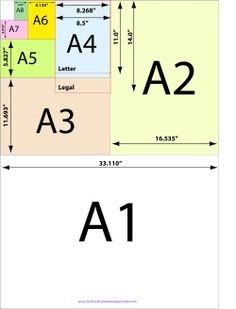 Paper Size Diagram