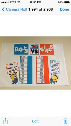 Box Tops - Boys vs Girls bulletin board 2013-2015 Made minions by hand, free font downloaded from online