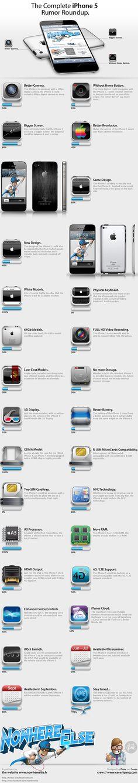 iPhone 5 Rumor Roundup [INFOGRAPHIC]