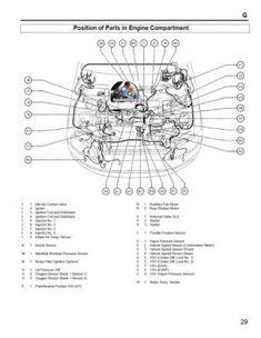 Manual de taller y reparacion toyota rav4 1995-2000