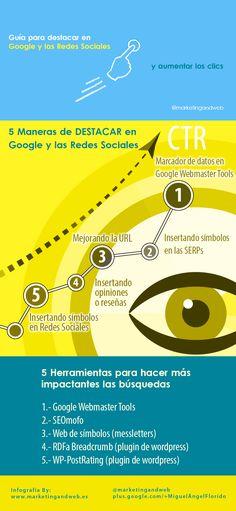 Hola: Una infografía sobre cómo destacar tus búsquedas en Google y Redes Sociales. Vía Un saludo