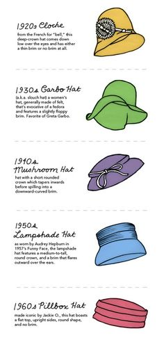 A visual glossary of vintage hats Via More Visual Glossaries (for Her): Backpacks / Bags / Hats / Belt knots / Coats / Collars / Darts / Dress Silhouettes / Hangers / Harem Pants / Heels / Nail shapes / Necklaces / Necklines / Puffy Sleeves / Shoes / Shorts / Silhouettes / Skirts / Tartans / Vintage Hats / Waistlines / Wool
