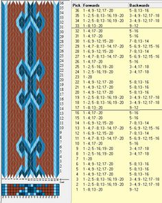20 cards, 4 colors, repeats every 16 rows ༺❁ Inkle Weaving, Inkle Loom, Card Weaving, Basket Weaving, Tablet Weaving Patterns, Types Of Weaving, Willow Weaving, Modern Crafts, Weaving Projects