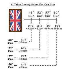 6ft pool table cueing room