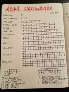 finance journal There is a bullet journal layout for every goal, and saving money is most definitely included. These bujo layout ideas are perfect for budgeting amp; Bullet Journal Ideas Pages, Bullet Journal Layout, Bullet Journal Inspiration, Bullet Journals, Goal Journal, Bujo, Debt Tracker, Finance Tracker, Passion Planner