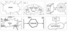 What Is the Shape of the Internet? is a site by Noah Veltman that compiles representations of the Internet from patent drawings. The drawings range from Web Internet, Internet Router, Patent Drawing, Wall Decor Pictures, Charts And Graphs, Poster Prints, Art Prints, Information Design, Wall Art Decor