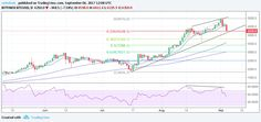 Bitcoin Price Corrects on China News, But Uptrend Still Intact - The cryptocurrency market is a sea of red today, a developmentskeptics will no doubt quickly use to make the case against bitcoin as a 21st century gold. In times of economic or political stress, investors prefer to hold safe haven assets, and while many experts believe bitcoin is the new safe... - https://thebitcoinnews.com/bitcoin-price-corrects-on-china-news-but-uptrend-still-intact/ Advertise your #ICO: h
