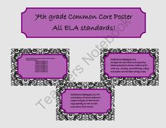 Common Core Standards poster set ELA--7th grade from Teaching MOMster on TeachersNotebook.com (83 pages)  - Modern black and white poster set for all 7th grade ELA CCSS