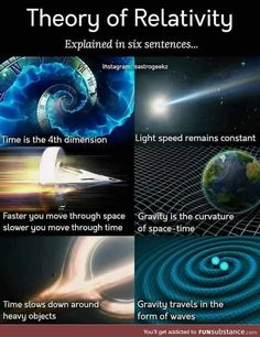 Every aspect of einstein's theory of relativity explained in simple and loved manner. Theory of relativity is like einstein quote on love which always reminds every science lover that why universe is so amazing . Physics Theories, Physics Jokes, Quantum Physics, Space Theories, Theoretical Physics, Theories Of Universe, Physics Facts, Astronomy Facts, Space And Astronomy