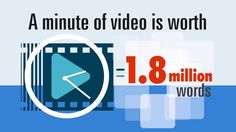 Video Infographics - Explainer Video About Video Infographics Traffic Boost