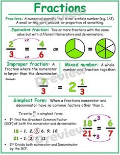 Fraction Anchor Charts/ Student Handouts by Mr Livelys Emporium Math Tutor, Teaching Math, Math Education, Math Fractions, Multiplication, Math Charts, Fifth Grade Math, Math Words, Math Notebooks