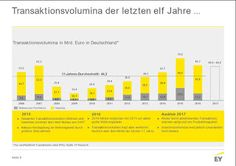 Property Investment in Germany: Trend Barometer for the Property Investment Market in Germany 2017