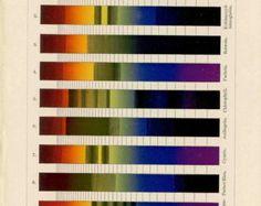 1894 chromatic polarization original antique by antiqueprintstore