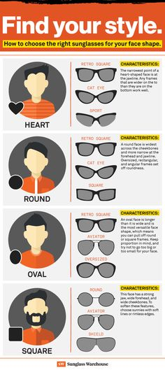 Dude. The Ultimate Face Shape Guide for Sunglasses