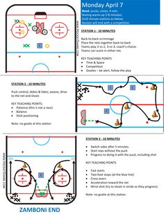 Full-ice practice plan for Novice / with three stations. One station is a small-area game. Hockey Workouts, Hockey Drills, Dek Hockey, Area Games, Hockey Training, Hockey Coach, Coaching, How To Plan, Kid Stuff