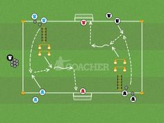 Shooting Drills for Soccer. The best videos and articles on the web for football coaches.