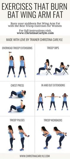 I'm calling this my 'Bat Wing Arm Fat Workout for Women' because it targets the stubborn fat on the triceps that giggles like a wing when you shake your arm. I made this Bat Wing Arm Fat Workout… Best Tricep Exercises, Triceps Workout, Workout Exercises, Tricep Workout Women, Arm Exercises Women, At Home Tricep Workout, Upper Body Workout For Women, Beginner Dumbell Workout, Skinny Arms Workout