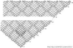 518 beste afbeeldingen van Crochet: Diagrams shawls in