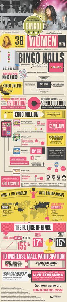 How Tech Has Transformed Bingo   #Infographic #Technology #Bingo