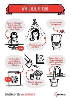 Infografía Ahorra agua en casa. En el tablero Leer carteles de mi @Pinterest