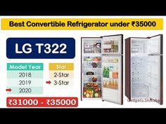 Current Price: ₹28990   308-Liter Convertible Refrigerator under ₹35000 ... Double Door Refrigerator, Convertible, Door Alarms, Care Box, Fruit Box, Latest Gadgets, Single Doors