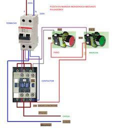 Esquemas eléctricos: puesta en marcha monofasica mediante pulsadores