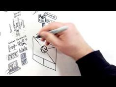 How to Create a Customer Journey Map -UX Mastery A really great video that explains how Customer Journey Maps are created. Insightful into the process of making maps that are helpful in UX/UI design Experience Map, User Experience Design, Customer Experience, Ux Design, Tool Design, Design Process, Design Thinking, Web Analytics, Service Design